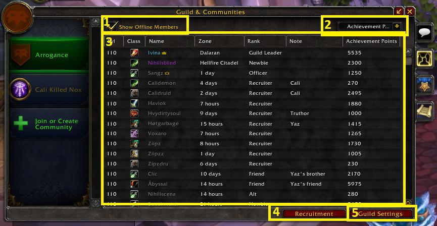 Guild Panel Roster
